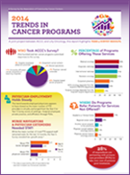 resources-Trends2014-145x195
